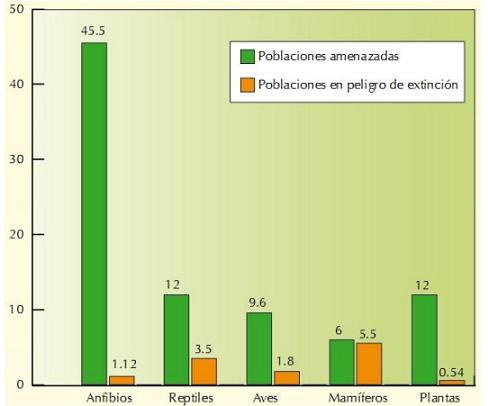 Quais são os recursos naturais da Costa Rica? 2