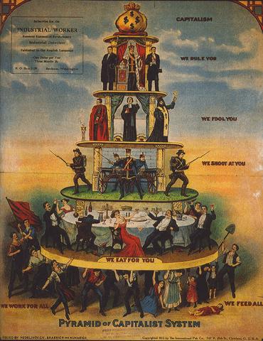 Estratificação social: características, tipos e dimensões 1
