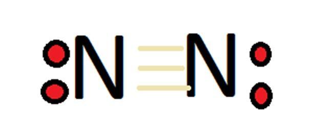 Valores de nitrogênio: configuração e compostos 2