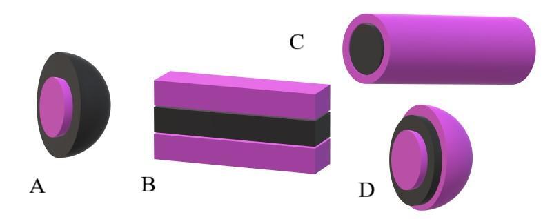 Moléculas anfipáticas: estrutura, características, exemplos 4