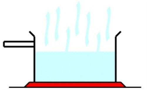 Evaporação química: o que é, aplicações e exemplos 1