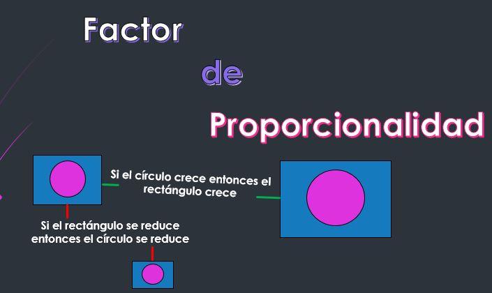 Qual é o fator de proporcionalidade? (Exercícios resolvidos) 1