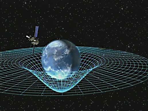 O que é um fenômeno físico? 17 Exemplos 1