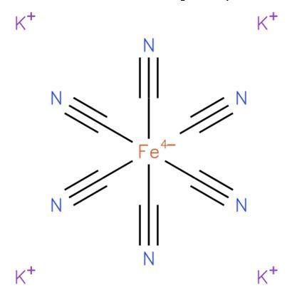Ferrocianeto de potássio: propriedades, riscos e usos 1