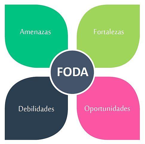 O que é a matriz pessoal DOFA e como é feita?