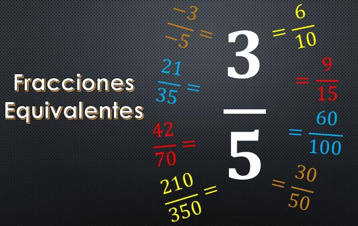 Quais são as frações equivalentes a 3/5? 1