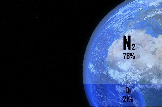 Qual é o gás mais abundante no planeta? 22