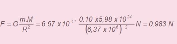 Aceleração da gravidade: o que é, como é medido e se exercita 13