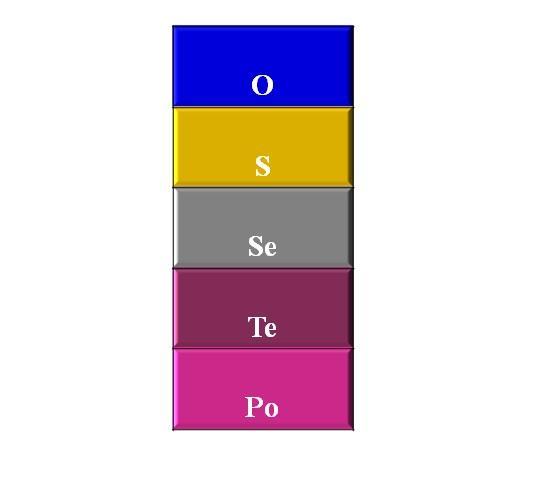 Anfíbios: elementos, propriedades e compostos 2