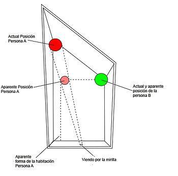 50 ilusões ópticas surpreendentes para crianças e adultos 25