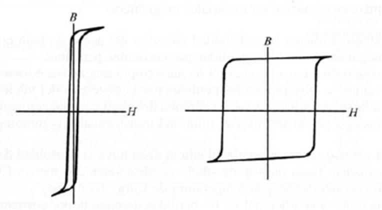 Ferromagnetismo: materiais, aplicações e exemplos 3