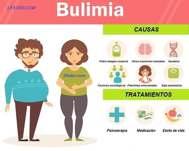 35 Consequências da Bulimia na Saúde Física e Mental 2