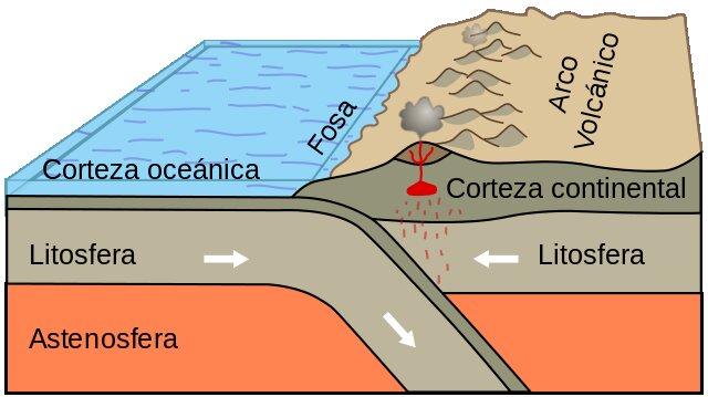 Litosfera: características, composição, estrutura, funções 1
