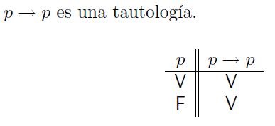 Lógica matemática: origem, o que estuda, tipos 9