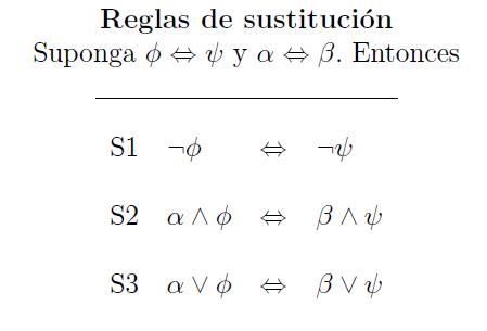 Lógica matemática: origem, o que estuda, tipos 15