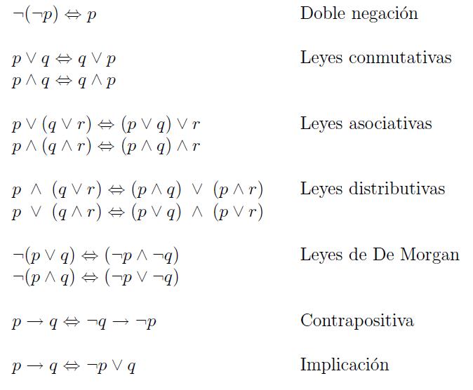 Lógica matemática: origem, o que estuda, tipos 16