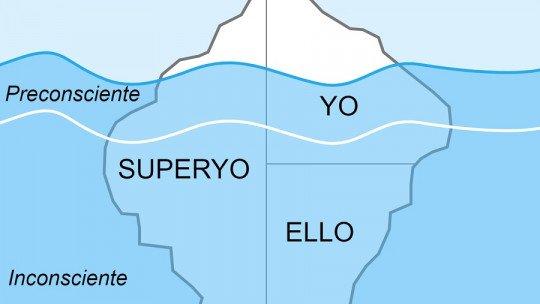 A metáfora do iceberg de Sigmund Freud 1