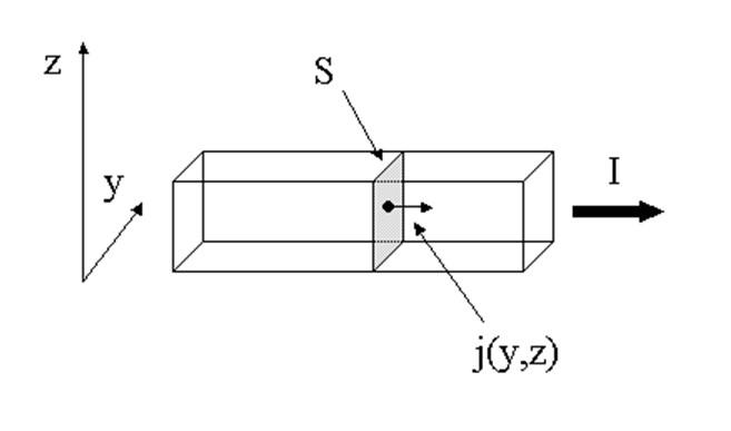 Densidade atual: condução elétrica e exemplos 4