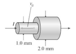 Densidade atual: condução elétrica e exemplos 14
