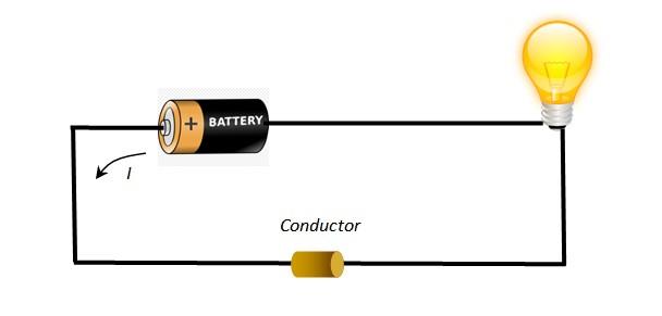 Densidade atual: condução elétrica e exemplos 6