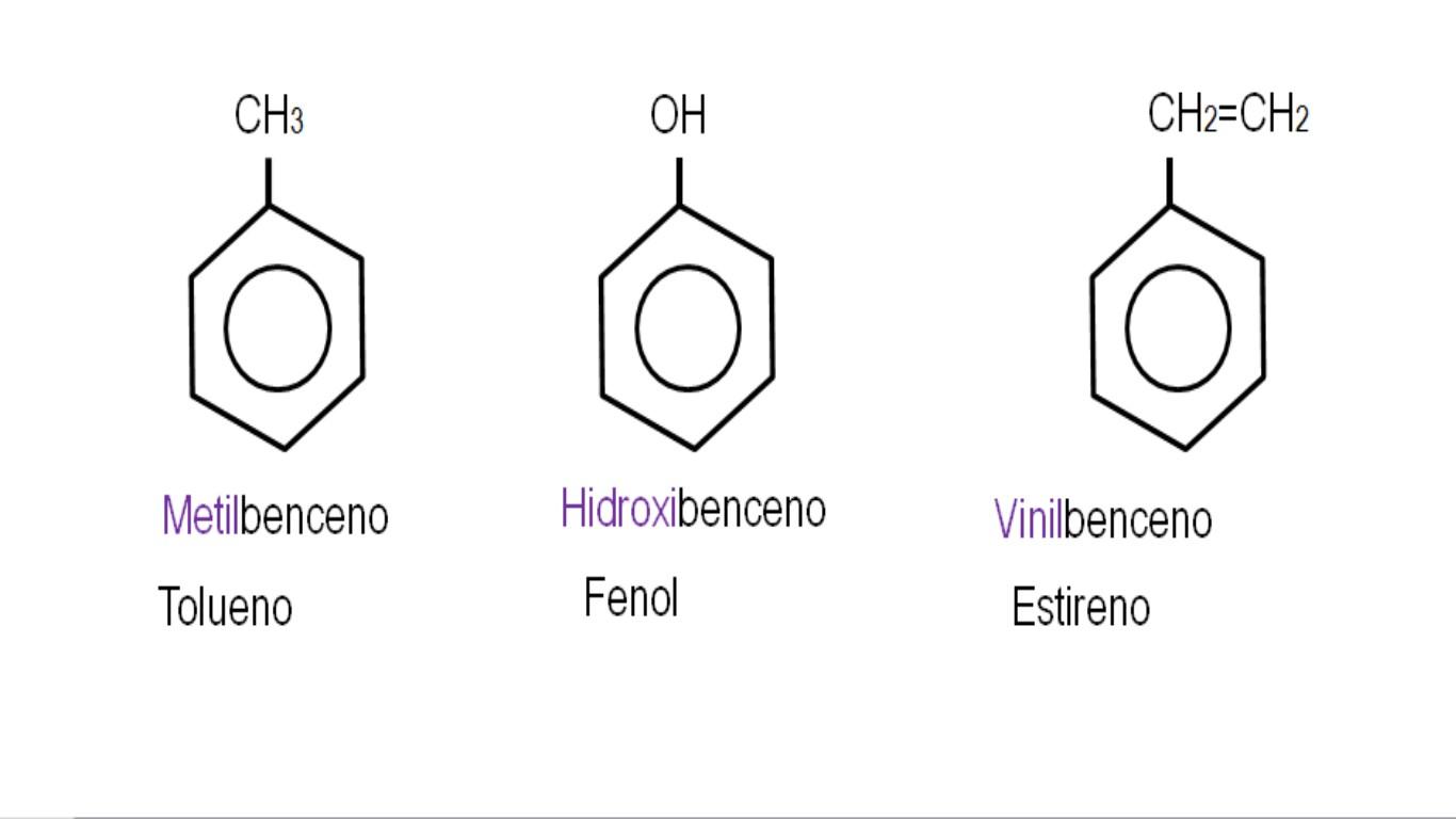 Benzeno: história, estrutura, propriedades, derivados, usos 6