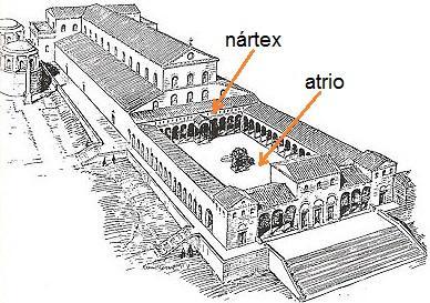 Nártex (arquitetura): características, paleocristo, românico 1