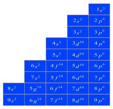 O que é notação espectral? 10