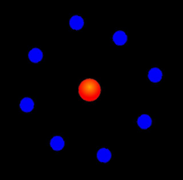 Afinidade eletrônica: variação na tabela periódica e exemplos 1