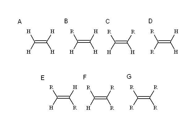 Alcenos: Estrutura, Propriedades, Reatividade, Usos 2