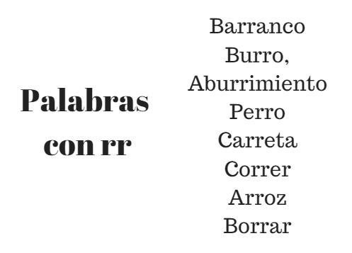 2000 palavras com RR em espanhol 1