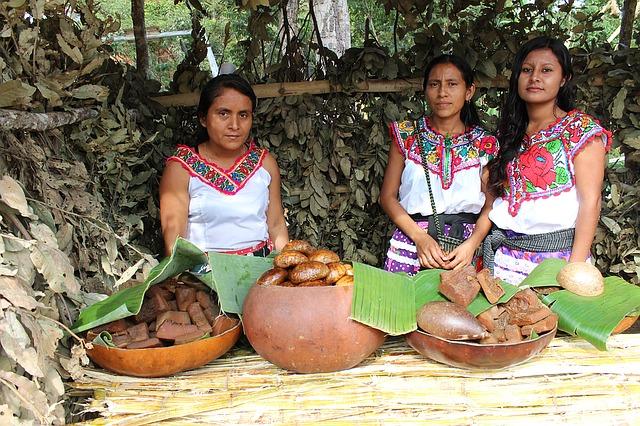 +72 palavras em maia e seu significado em espanhol