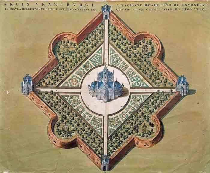 Tycho Brahe: Biografia e contribuições para a ciência 3