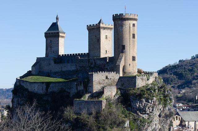 Castelo medieval: partes e funções 1