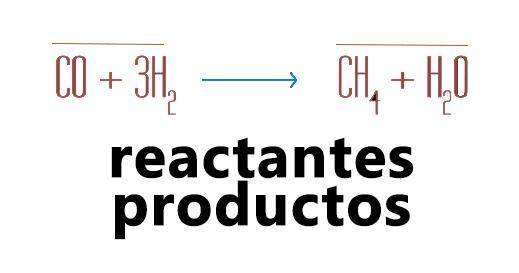 Quais são as partes de uma equação química? 17