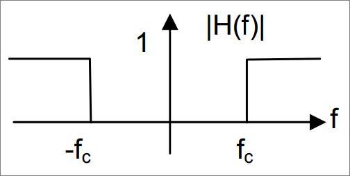 Filtros ativos: características, primeira e segunda ordem 11