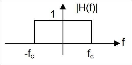 Filtros ativos: características, primeira e segunda ordem 6