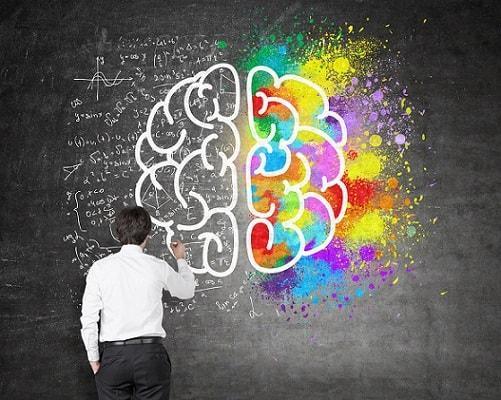 Pensamento analítico: características, funções e exemplos