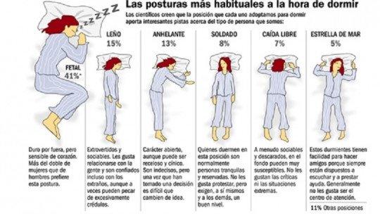 A postura em que você dorme diz muito sobre sua personalidade 1