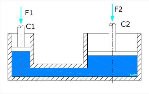 Prensa hidráulica: características, tipos, usos 13