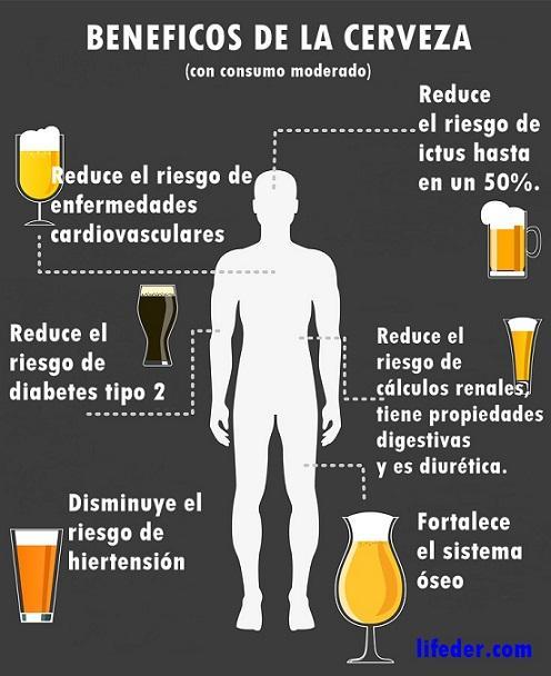 15 benefícios da cerveja para a saúde (comprovada) 3