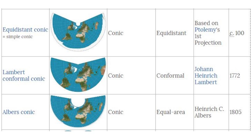 Projeção cartográfica cônica: características, vantagens, desvantagens 3