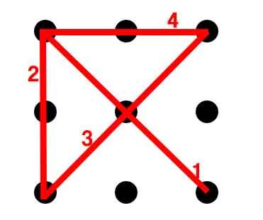 Pensamento lateral: o que é, exercícios e enigmas 4