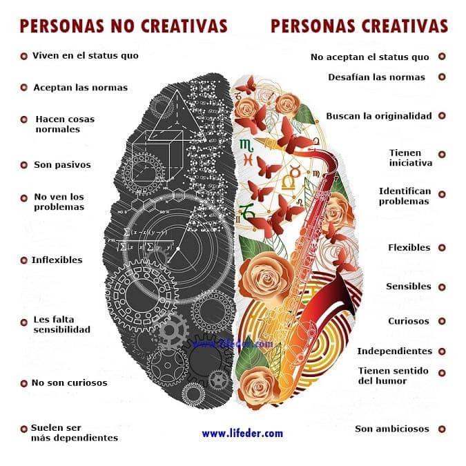 15 Características de Pessoas Criativas e Inovadoras 2