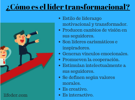 Liderança transformacional: características, vantagens, desvantagens 2