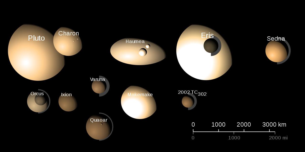 +100 perguntas do sistema solar [Teste] 7
