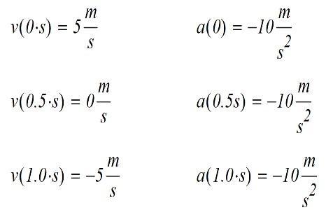 Aceleração negativa: fórmulas, cálculos e exercícios resolvidos 6