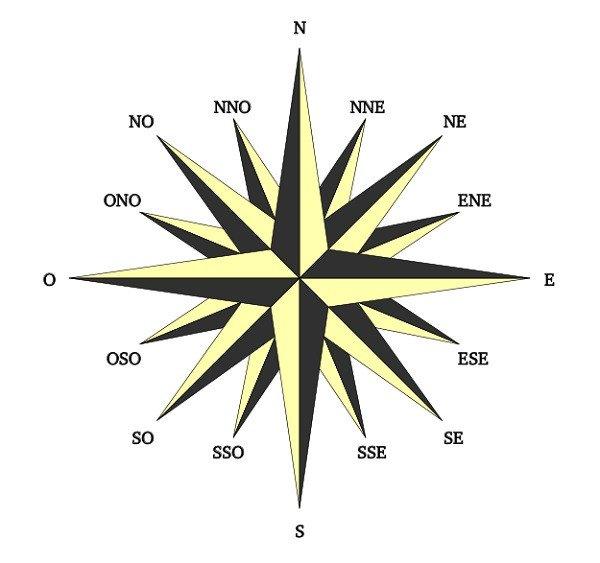 Os 6 elementos de um mapa e suas características 2