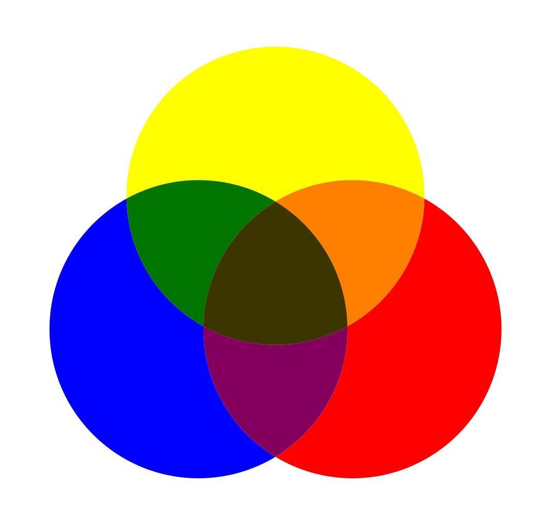 O que são as cores primária, secundária e terciária? 9