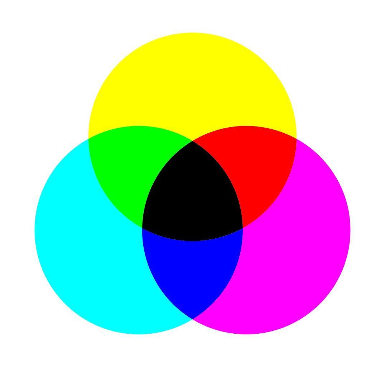 O que são as cores primária, secundária e terciária? 8