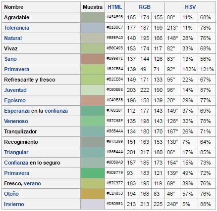 Cor verde: significado e psicologia 2